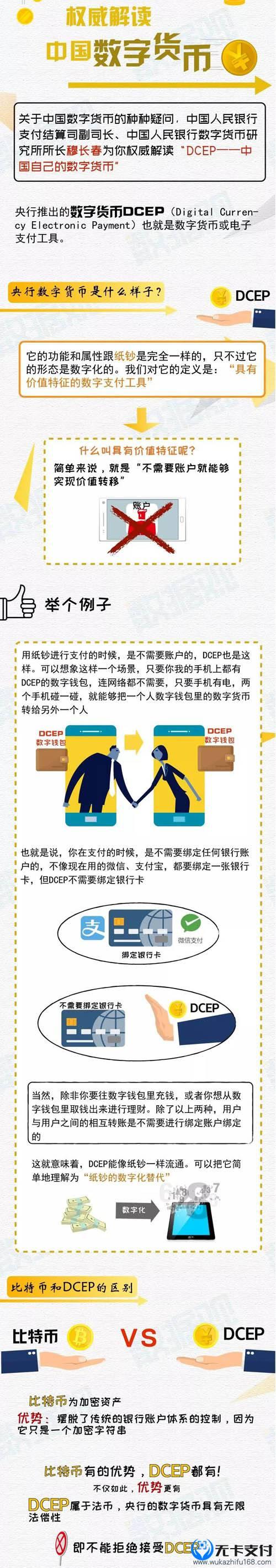 什么是数字人民币?图解数字货币和传统纸币的区别!(图2)