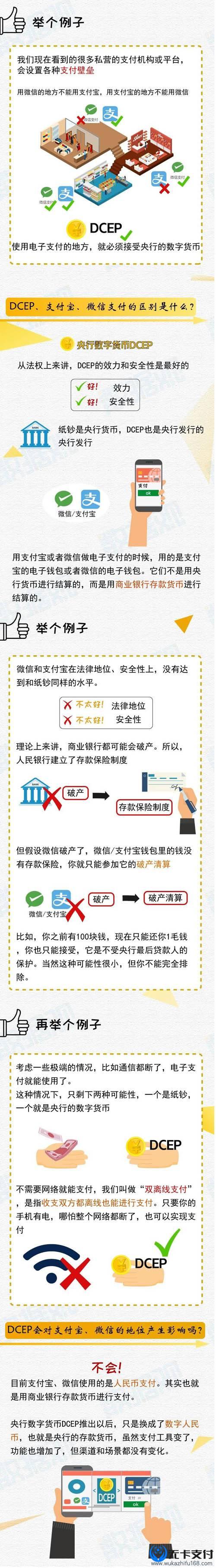 什么是数字人民币?图解数字货币和传统纸币的区别!(图3)